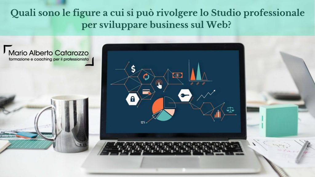 Sviluppare business